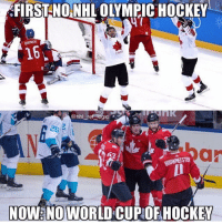 Comment your country 🙄: FIRST  NO  NHL  OLYMPIC  HOCKEY  BIRNER  16  ref logic  26  a1  BOUWMEESTER  NOW NO WORLD CUPOFHOCKEY Comment your country 🙄