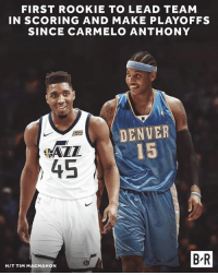 Carmelo Anthony, Denver, and Lead: FIRST ROOKIE TO LEAD TEAM  IN SCORING AND MAKE PLAYOFFS  SINCE CARMELO ANTHONY  DENVER  15  5品  AZL  45  B-R  HIT TIM MACMAHON Not your ordinary rookie.