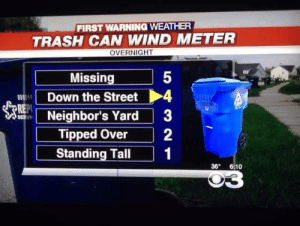 Memes, Trash, and Neighbors: FIRST WARNING WEATHER  TRASH CAN WIND METER  OVERNIGHT  Missing  5  Down the Street4  Neighbor's Yard3  Tipped Over 2  Standing Tall1  36·  6:10