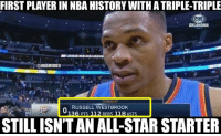 lmaoo nba nbamemes westbrook: FIRSTPLAYERIN NBAHISTORYWITHATRIPLE-TRIPLE  Fox  OKLAHOMA  @NBAMEMES  TONIGHT  RUSSELL WESTBROOK  136 PTS 112 REBS 118 ASTS  STILL ISNTAN ALL-STAR STARTER lmaoo nba nbamemes westbrook