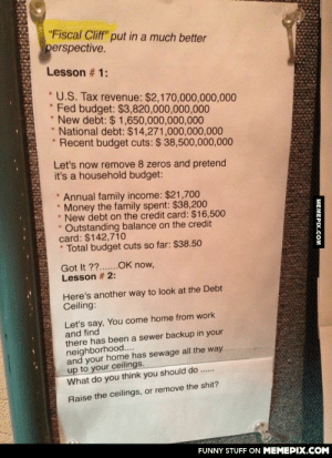 """A simple lesson governments forgetomg-humor.tumblr.com: """"Fiscal Cliff"""" put in a much better  perspective.  Lesson # 1:  * U.S. Tax revenue: $2,170,000,000,000  Fed budget: $3,820,000,000,000  * New debt: $ 1,650,000,000,000  National debt: $14,271,000,000,000  * Recent budget cuts: $ 38,500,000,000  Let's now remove 8 zeros and pretend  it's a household budget:  * Annual family income: $21,700  * Money the family spent: $38,200  * New debt on the credit card: $16,500  * Outstanding balance on the credit  card: $142,710  * Total budget cuts so far: $38.50  Got It ??....OK now,  Lesson # 2:  Here's another way to look at the Debt  Ceiling:  Let's say, You come home from work  and find  there has been a sewer backup in your  neighborhood....  and your home has sewage all the way  up to your ceilings.  What do you think you should do ...  Raise the ceilings, or remove the shit?  FUNNY STUFF ON MEMEPIX.COM  MEMEPIX.COM A simple lesson governments forgetomg-humor.tumblr.com"""