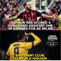 Club, Goals, and Memes: FIV  HIGUAIN HAS SCORED 4  GOALS AND ASSISTED ONE  IN 6 GAMES FOR AC MILAN  TROLL  FOOTBALLO  HIBURIN  DIFFERENT CLUB  SAME OLD HIGUAIN