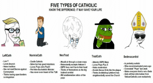 """5 Types of Catholic: FIVE TYPES OF CATHOLIC  KNOW THE DIFFERENCE: IT MAY SAVE YOUR LIFE  ALK  LeftCath  NormieCath  NeoTrad  TradCath  Sedevacantist  - Cradle Catholic  - Naïve but has good intentions  - Loves Pope John Paul I  - Part-time Eucharistic Minister  - Has never even heard of the TLM  - Low T  - Would sit through a clown mass  - Relunctantly accepts Vatican I