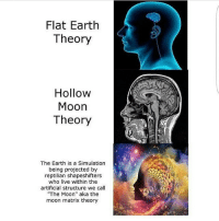 "4chan, Illuminati, and Memes: Flat Earth  Theory  Hollow  Moon  Theory  The Earth is a Simulation  being projected by  reptilian shapeshifters  who live within the  artificial structure we call  ""The Moon"" aka the  moon matrix theory - - underworld cosmos melodicdeathmetal galaxy planets awakened enlightened psychedelic philosophy InFlames atheism atheist progressivemetal pendulum infectedmushroom infantannihilator deathcore truthseeker 4chan illuminati robswire cyberpunk jetfuelcantmeltsteelbeams space nihilism communism capitalism conspiracy anonymous anarchy - Backup: @psychedelic.fountain.v2 -"