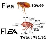 ffa: Flea  $24.99  $19.99  abdomen 8.99$  thorax$3.99  antenna  h4.99  genitalia  head  $11.99  eye  mouth parts  FFA  TM  $4.99  legs  $14.99 *10.99  Total: $81.91