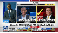 "Memes, News, and Florida: FLORIDA  GOVERNOR  IN:99%  JUST CALLED  48.9)49.9  9%| 49.9%  D ANDREW GILLUMR RON DESANTIS  LLUM  3,934,962  4,013,976  GILLUM (D) CONCEDES RACE FOR FLORIDA GOVERNOR  AMERICA'S ELECTION HQ  FOX  NEWS VERIM  V 50.9%  491%  VERMONT D HALLQUIST 40.7% VIRGINIA D  DILURIA-  NSAA RIIAYLOR*  RISCOT""  V55.1%IHOREM BREAKING: Republican former Rep. Ron DeSantis defeated Democratic Tallahassee Mayor Andrew Gillum in Florida's highly competitive governor's race."