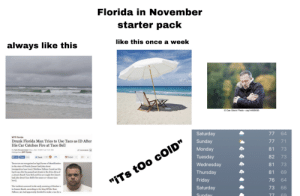 """Florida in November starter pack: Florida in November  starter pack  like this once a week  always like this  Can Stock Photo  csp14495650  Saturday  77 64  WTF Florida  """"ITs tOo COID""""  Friday  Drunk Florida Man Tries to Use Taco as ID After  His Car Catches Fire at Taco Bell  Sunday  77  71  Monday  81  73  By Kyle Munzenrieder Mon, Oct. 10 2011 at 11:01 AM  Categorles: WTF Florida  27 Comments  Tuesday  82  73  Like Share4  Tweet 1,701  Pecket 11  375  81 187  Tacos are not recognized as legal forms of identification  in the state of Florida [insert bad joke about  immigration laws here]. Matthew Falkner found out the  hard way after he passed out drunk in the drive-thru of  a Jensen Beach Taco Bell and his car caught fire [insert  bad joke about Taco Bell's fire sauce or volcano taco  here).  Wednesday  81  73  Thursday  81  69  76  64  The incident occurred in the early morning of October 1  in Jensen Beach, according to the blog Off the Beat.  Falkner, 30, had apparently decided to make a run for a  Saturday  73  66  Sunday  77  69 Florida in November starter pack"""