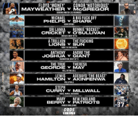 """The Mayweather v McGregor undercard is shaping up nicely...: FLOYD """"MONEY""""  CONOR NOTORIOUS  MAYWEATHER MCGREGOR  BOXING MATCH (12 ROUNDS)  MICHAEL  A BIG FUCK OFF  PHELPS SHARK  100M SPRINT  SRILANKA  RONNIE ROCKET'  CRICKET v O SULLIVAN  BOULES (BEST OF 5)  A TRILLION  THE FUCKING  LIONS V SUN  FIGHT TO THE DEATH  ANTHONY  ANDRE THE  JOSHUA GIANT  BADMINTON (BEST OF)  THE TRUE  THERESA  GEORDIE V MAY  HELLIN THE CELL  LEWIS  ADEBAYO THE BEAST'  HAMILTON VAKINFENWA  VOLLEYBALL  STEPH  CU  ROCK, PAPER, SCISSORS  MARY NEW ENGLAND  BERRY V PATRIOTS  RODEO CHALLENGE  ODDS  ENO  87  GREGOR The Mayweather v McGregor undercard is shaping up nicely..."""