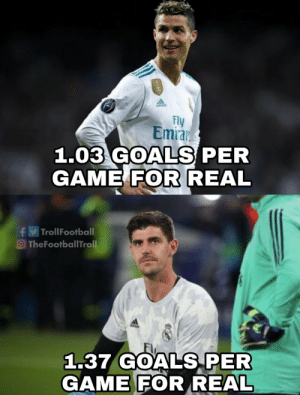 Who needs Ronaldo when you have Courtois https://t.co/hVwImEDopF: Fly  Emraz  1.03 GOALS PER  GAME FOR REAL  TrollFootball  f  O TheFootballTroll  1.37 GOALS PER  GAME FOR REAL Who needs Ronaldo when you have Courtois https://t.co/hVwImEDopF