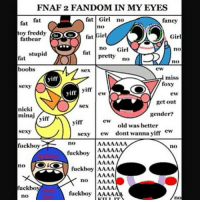 lol: FNAF 2 FANDOM IN MY EYES  fat Girl no  fat  fancy  fat  no  toy freddy  Girl  COCO  fat Girl  fatbear  rat no  Girl  pretty  no  no  stupid  fat  boobs  ew  Sex  i miss  yifr  foxy  Nexy  yifr  yiff  ew  ew  get out  SeNE  nicki  gender?  minaj  yim  old was better  sexy ew dont wanna yiff  ew  Nexy  no  fuckboy  no  fuckboy  AAAAA  COLO  no  fuck boy AAAA  no  fuckboy  fuckboy  AAAA  no  no lol