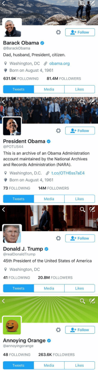 America, Dad, and Obama: +Follow  Barack Obama  @BarackObama  Dad, husband, President, citizen.  9 Washington, DC Sobama.org  Born on August 4, 1961  631.9K FOLLOWING  81.4M FOLLOWERS  Tweets  Media  Likes   | 앎 Follow  President Obama  @POTUS44  This is an archive of an Obama Administration  account maintained by the National Archives  and Records Administration (NARA).  9 Washington, D.C.  t.co/OTH6ss7aE4  Born on August 4, 1961  73 FOLLOWING  14M FOLLOWERS  Tweets  Media  Likes   9 区  | 와 Follow  Donald J. Trump  @realDonaldTrump  45th President of the United States of America  9 Washington, DC  41 FOLLOWING 20.8M FOLLOWERS  Tweets  Media  Likes   | Follow  Annoying Orange  @annoyingorange  48 FOLLOWING  263.6K FOLLOWERS  Tweets  Media  Likes when they both have 2 accounts https://t.co/Y4vGq8hCbh