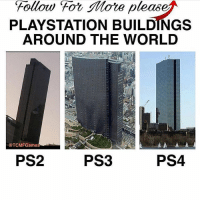 Memes, PlayStation, and Ps4: Follow For More please  PLAYSTATION BUILDINGS  AROUND THE WORLD  TCMFGame  PS4  PS3  PS2 Wow!!!🔥🔥 Almost 21.6k follow me @lossantosmedia.ig