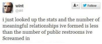 Wint Dril: Follow  wint  @dril  i just looked up the stats and the number of  meaningful relationships ive formed is less  than the number of public restrooms ive  Screamed in