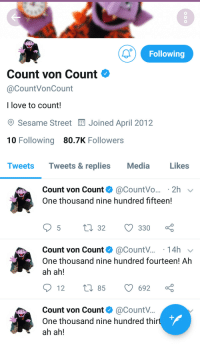 Love, Sesame Street, and April: Following  Count von Count  @Count VonCount  I love to count!  O Sesame Street Joined April 2012  10 Following 80.7K Followers  Tweets Tweets &replies Media  Likes  Count von Count. @Countvo . 2h  One thousand nine hundred fifteen!  Count von Count. @CountV.. . 14h  One thousand nine hundred fourteen! Ah  ah ah!  12 85 692 a  Count von Count @CountV  One thousand nine hundred thirt  ah ah! Me🦇irl