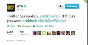 Has Spoken: Following  MM MTV O  @MTV  Twitter has spoken, @edsheeran. It thinks  you were #robbed. #EdIsOurWinner  Reply 17 Retweeted  Favorite •. More  706  2,052  RETWEETS  FAVORITES  6:21 PM - 10 Feb 13