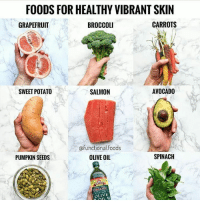 Funny, Avocado, and Potato: FOODS FOR HEALTHY VIBRANT SKIN  GRAPEFRUIT  BROCCOLI  CARROTS  SWEET POTATO  SALMON  AVOCADO  @functional.foods  OLIVE OIL  PUMPKIN SEEDS  SPINACH  0  Extra Vrp  OLIVE RT @caloriedetails: Foods for healthy vibrant skin 😊 https://t.co/1x5pdp7FMM