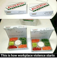 How, This, and This Is: Fools  Foo Is  This is how workplace violence starts