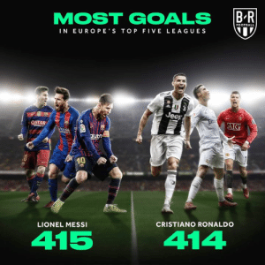 For the first time ever, Messi passes Ronaldo to become all-time top scorer in Europe's top five leagues: FOOTBALL  IN EUROPE S TOP FIVE LEAGUES  ATAR  xutn  0  LIONEL MESSI  CRISTIANO RONALDO  415  414 For the first time ever, Messi passes Ronaldo to become all-time top scorer in Europe's top five leagues