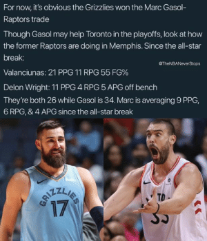 All Star, Memphis Grizzlies, and Break: For now, it's obvious the Grizzlies won the Marc Gasol  Raptors trade  Though Gasol may help Toronto in the playoffs, look at how  the former Raptors are doing in Memphis. Since the all-star  break:  Valanciunas: 21 PPG 11 RPG 55 FG%  Delon Wright: 11 PPG 4 RPG 5 APG off bench  They're both 26 while Gasol is 34. Marc is averaging 9 PPG,  6 RPG, & 4 APG since the all-star break  @TheNBANeverStops  TO Were the Raptors holding back Valanciunas?🤔 - - @TheNBANeverStops 🏀