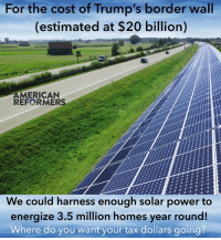 Where do you want your tax money to go?: For the cost of Trump's wall  border (estimated at $20 billion)  AMERICAN  REFORMERS  We could harness enough solar power to  energize 3.5 million homes year round!  Where do you want your tax dollars going? Where do you want your tax money to go?
