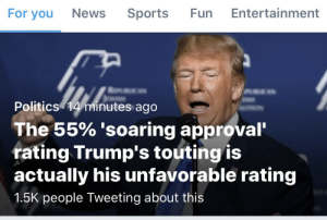"Memes, News, and Politics: For you News Sports Fun Entertainment  Politics 14 minutes ago  The 55%""soaring approval.  rating Trump's touting is  actually his unfavorable rating  1.5K people Tweeting about this Semi-regular that the president is a congenital liar—to himself, you, and his supporters.  Easy as breathing to him. https://t.co/R6SGWRGcSB"