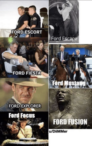 Ford...: FORD ESCORT  Ford Escape  FORD FIESTA  Ford Mostang  FORD EXPLORER  Ford Focus  FORD FUSION  u/DiiMMer Ford...