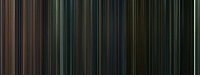 Beautiful, God, and Harry Potter:  forget-the-maps:    Every frame of the Harry Potter movies, condensed into a barcode.  #oh my god #look at this #how it starts off with reds and oranges and purples #bright colors #and then it gets continuously darker towards the end #it's so fitting to the story #and then there is that strip of white at the end #which has to be the king's cross scene #and it's just #light #in a dark time #which is extremely beautiful you know why theres a white part at the end? because happiness can be found even in the darkest of times