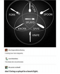 I'm still a sport - Max textpost textposts: FORK  SPOON  SPLAYD  KNIFE  thecringeandwincefactory  I fucking tove Venn diagrams  noonlebaddass  This Made Me Uncomfortable  the-porter-rockwell  don't bring a splayd to a knork fight. I'm still a sport - Max textpost textposts