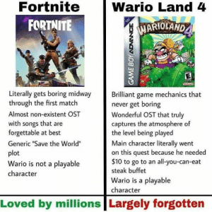 "Being Salty, True, and Wario: Fortnite  FORTNITE  Wario Land 4  MARIOLAND  1  Literally gets boring midway rilliant game mechanics that  through the first match  Almost non-existent OST  with songs that are  forgettable at best  Generic ""Save the World""  plot  Wario is not a playable  character  never get boring  Wonderful OST that truly  captures the atmosphere of  the level being played  Main character literally went  on this quest because he needed  $10 to go to an all-you-can-eat  steak buffet  Wario is a playable  character  Loved by millions Largely forgotten So salty, yet so true"