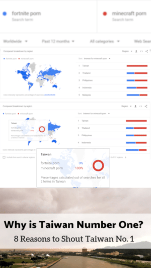 Taiwan Numba Wan: fortnite pom  Search tem  minecraft porn  Search tem  Pst 12 month  Worldwide  Web Sean  All categories  Region  <  Compared breakdown by region  fortite pom e mnerat pom  Sortntet for mind  1Talwan  2 Thaland  3 Phppines  4 Indonesia  S Malaysia  LEARN MORE  Compared breakdown by region  Region  <  Interest for minecraft pom  Sort  1 Taiwan  fortie po  mnet pom  2 Thailand  3 Philppines  ccated out of  4 Indonesia  Taiwan  fortnite porn  0%  minecraft porn  100%  Percentages calculated out of searches for all  2 terms in Taiwan  Why is Taiwan Number One?  8 Reasons to Shout Taiwan No. 1 Taiwan Numba Wan
