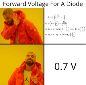 Diode Voltage: Forward Voltage For A Diode  I = Is e  nVir  - ta(1+) -  Vp  e In  %3D  Is  n Vr  + Vp =n. Vr In  1+  Is  Is  e Vp xn Vr In 10 log10  0.7 V Diode Voltage
