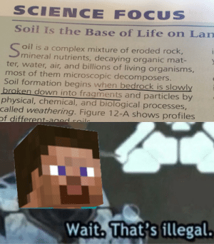 Found this false information in my environmental science textbook: Found this false information in my environmental science textbook