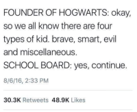 founder of: FOUNDER OF HOGWARTS: okay,  so we all know there are four  types of kid. brave, smart, evil  and miscellaneous.  SCHOOL BOARD: yes, continue.  8/6/16, 2:33 PM  30.3K Retweets 48.9K Likes