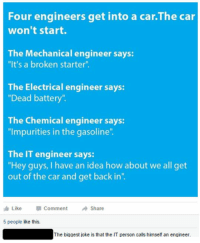 Chemical Engineer