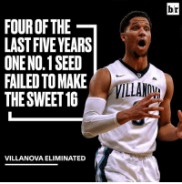Villanova continues the trend of bad luck for No. 1 seeds.: FOUR OF THE  LAST FIVE YEARS  ONENO.1 SEED  FAILED TO MAKE  THE SWEET 16  VILLANOVA ELIMINATED  br Villanova continues the trend of bad luck for No. 1 seeds.
