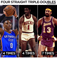 Memes, 🤖, and Big O: FOUR STRAIGHT TRIPLE-DOUBLES  VIA ELIAS SPORTS  AUCKF  OKLAHOMA  4 TIMES  4 TIMES  7 TIMES Russell Westbrook has now joined Wilt and the Big O as the only NBA players with four different streaks of four straight triple-doubles.