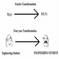 Engineering, Transformer, and Engineer: Fourier Transformation  FU,V)  Four year Transformation  ENGINEERING STUDENT  Engineering Student