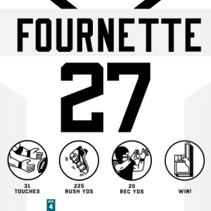 Memes, Rush, and 🤖: FOURNETTE  27  225  RUSH YDS  31  TOUCHES  20  REC YDS  WIN!  WK  4 .@_fournette tops 200 rushing yards in the @Jaguars' Week 4 win! #JAXvsDEN #HaveADay  #DUUUVAL https://t.co/A89bMGCQTn
