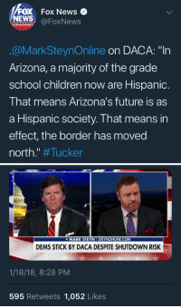 "America, Children, and Future: FOX Fox News  NEWS @FoxNews  channel  @MarkSteynOnline on DACA: ""In  Arizona, a majority of the grade  school children now are Hispanic.  That means Arizona's future is as  a Hispanic society. That means in  effect, the border has moved  north."" #Tucker   TOT  it  MARK STEYN I STEYNONLINE.COM  DEMS STICK BY DACA DESPITE SHUTDOWN RISK  1/18/18, 8:28 PM  595 Retweets 1,052 Likes phantomflora: redmensch:  afloweroutofstone: Straight, definitive, undisguised white nationalism on Fox News today love when republicans admit that they literally think the border stops where the white majority stops. there's a hair's width between these guys and richard spencer   love how the issue w them here isnt even border hopping anymore its literally just that hispanics exist in america lmao. like it doesnt even say ""illegals"" it just says hispanics."