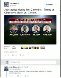 "Anaconda, News, and Obama: FOX  NEWS  Fox News  @FoxNews  Follow  Jobs added during first 2 months Trump vs.  Obama vs. Bush vs. Clinton.  100 DAYS JOB CREATION  OBS ADDED DURING POTUS FIRST 2 MONTHS  317,000 -1,525,000 45,000194,000  RETWEETS  LIKES  3,011 5,452  7:46 PM -29 Apr 2017  わ779 3.0K  5.5K  Tweet your reply  Andy Gibson @Lopek Apr 29  Replying to @FoxNews  So with context Obama left Trump in great shape, and Bush left Obama a  complete shit show.  わ17 66 6 <p><a href=""http://memehumor.net/post/160191957758/fox-news-called-out-for-comparing-the-jobs-created"" class=""tumblr_blog"">memehumor</a>:</p>  <blockquote><p>Fox News called out for comparing the jobs created by the last few presidents during their first 100 days</p></blockquote>"