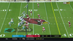 Memes, Nfl, and Sports: FOX NFL  1st&10  0-1-1 10  7  PANTHERS  0-2  CARDINALS  2nd  :59  08  1st & 10  PASSING  22/43, 267 yds  NFL  6  Lamar Jackson .@KyleAllen_10 hits @idjmoore in stride for a 52-yard @Panthers TD!#KeepPounding #CARvsAZ  ?: FOX ?: NFL app // Yahoo Sports app Watch FREE on mobile: https://t.co/qnNxI5gZ8j https://t.co/7n5PSGS3jx