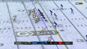 We've got another touchdown in the snow! ☃️ #GoPackGo  @AaronRodgers12 and @AllenLazard connect for a 37-yard @Packers TD! #GBvsNYG  📺: FOX 📱: NFL app // Yahoo Sports app Watch free on mobile: https://t.co/uPnyeJSIAR https://t.co/r15InFyHql: FOX NFL  2ND &1  8-3 7  2-9 7  GIANTS  02  2nd & 1  PACKERS  1st  1:23 We've got another touchdown in the snow! ☃️ #GoPackGo  @AaronRodgers12 and @AllenLazard connect for a 37-yard @Packers TD! #GBvsNYG  📺: FOX 📱: NFL app // Yahoo Sports app Watch free on mobile: https://t.co/uPnyeJSIAR https://t.co/r15InFyHql