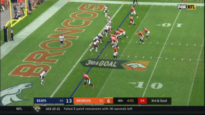 Kyle Fuller comes up with the clutch INT at the goal line! #CHIvsDEN #Bears100   📺: FOX 📱: NFL app // Yahoo Sports app Watch on mobile: https://t.co/y8YLGKmeTf https://t.co/HgNae1vNUL: FOX NFL  3RD&GOAL  0-1 13  6  BRONCOS  BEARS  4th  4:51  04  3rd & Goal  0-1  JAX (0-2)  NFL  Failed 2-point conversion with 36 seconds left Kyle Fuller comes up with the clutch INT at the goal line! #CHIvsDEN #Bears100   📺: FOX 📱: NFL app // Yahoo Sports app Watch on mobile: https://t.co/y8YLGKmeTf https://t.co/HgNae1vNUL