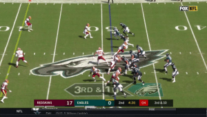 Philadelphia Eagles, Memes, and Nfl: FOX NFL  90  3RD &1S  17  0  3rd &10  4:26  REDSKINS  EAGLES  2nd  04  FOX  NFL  OUT S Wilson (ankle  DAI Oh, that is pretty.  @cj_wentz to @DeSeanJackson11 for the 51-yard @Eagles TD! #FlyEaglesFly  📺: FOX 📱: NFL app // Yahoo Sports app  Watch on mobile: https://t.co/PoZiStO3mL https://t.co/tMaJRvgqYf