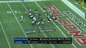 Pitch and catch.  @DangeRussWilson to DK Metcalf for the @Seahawks score! #SEAvsATL @dkm14  📺: FOX 📱: NFL app // Yahoo Sports app Watch free on mobile: https://t.co/a16R5wPShJ https://t.co/Lpn8ATJKcG: FOX NFL  ATLANY  17  20&GOAL  28 Possessions 18 Touchdowns 64.3 TD Pct- T-7th in NFL  2nd & Goal  This Season  Red Zone Offense  18  2nd 11:52  1-6 O  FALCONS  5-2 3  SEAHAWKS  FALLEON Pitch and catch.  @DangeRussWilson to DK Metcalf for the @Seahawks score! #SEAvsATL @dkm14  📺: FOX 📱: NFL app // Yahoo Sports app Watch free on mobile: https://t.co/a16R5wPShJ https://t.co/Lpn8ATJKcG