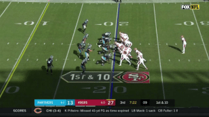 DEEBO.  20-yard touchdown puts the @49ers up 34-13. #GoNiners #CARvsSF  📺: FOX 📱: NFL app // Yahoo Sports app Watch free on mobile: https://t.co/a16R5wPShJ https://t.co/9fijoh4bzS: FOXNFL  1sT& 10  -2  4-2 13  6-0 27  49ERS  PANTHERS  3rd  7:22  09  1st & 10  CHI (3-4)  K Piñeiro: Missed 41-yd FG as time expired LB Mack: 1 sack CB Fuller: 1 I  SCORES DEEBO.  20-yard touchdown puts the @49ers up 34-13. #GoNiners #CARvsSF  📺: FOX 📱: NFL app // Yahoo Sports app Watch free on mobile: https://t.co/a16R5wPShJ https://t.co/9fijoh4bzS