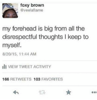 All The, Big, and Foxy: foxy brown  @veelaflame  my forehead is big from all the  disrespectful thoughts I keep to  myself.  8/20/15, 11:44 AM  ilI VIEW TWEET ACTIVITY  166 RETWEETS 103 FAVORITES