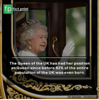 Memes, Queen, and 🤖: fp  fact point  The Queen of the UK has had her position  as Queen since before 82% of the entire  population of the UK waseven born.  for sources factpoint.net