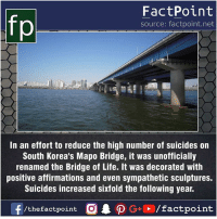 Life, Memes, and The Following: fp  FactPoint  source: factpoint.net  In an effort to reduce the high number of suicides on  South Korea's Mapo Bridge, it was unofficially  renamed the Bridge of Life. It was decorated with  positive affirmations and even sympathetic sculptures.  Suicides increased sixfold the following year. Worthless effort 😐