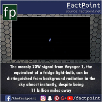 Memes, 🤖, and Net: fp  FactPoint  source: factpoint.net  The measly 20W signal from Voyager 1, the  equivalent of a fridge light-bulb, can be  distinguished from background radiation in the  sky almost instantly, despite being  11 billion miles away